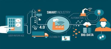 How Does the Internet of Things and The Internet are Changing the Businesses